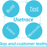 How can testing help with customer validation?