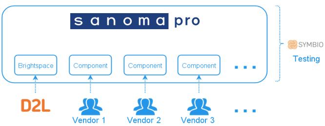 Sanoma Pro case image 4